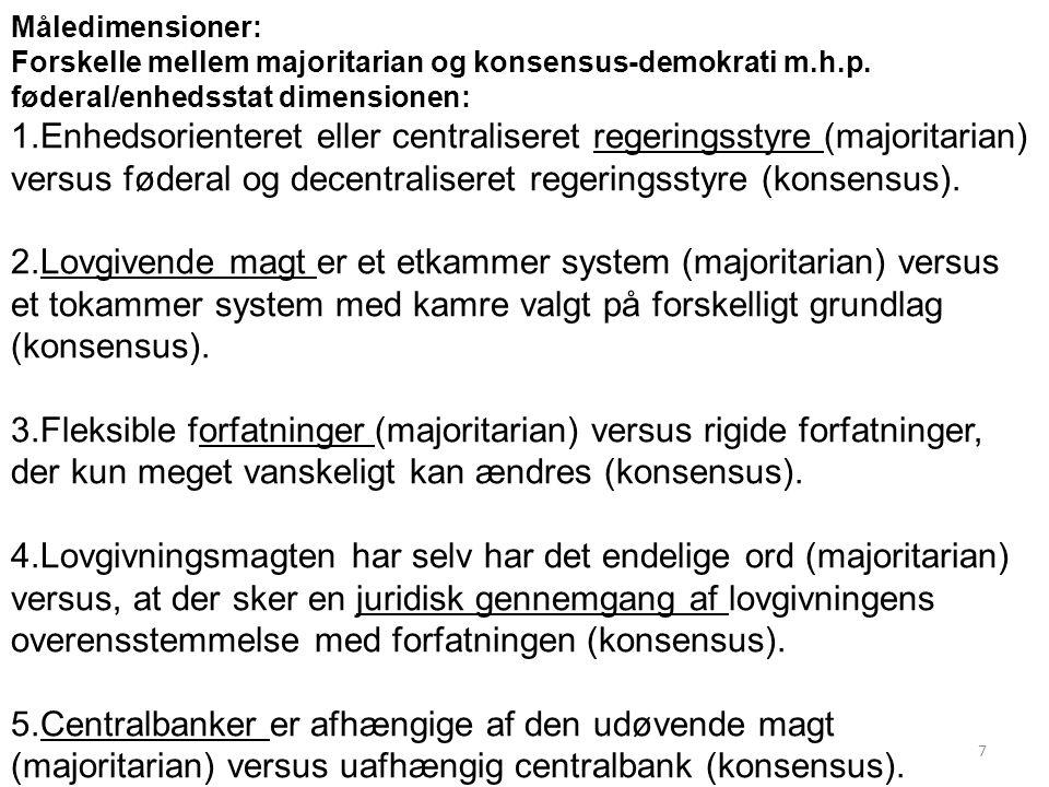 Måledimensioner: Forskelle mellem majoritarian og konsensus-demokrati m.h.p. føderal/enhedsstat dimensionen: