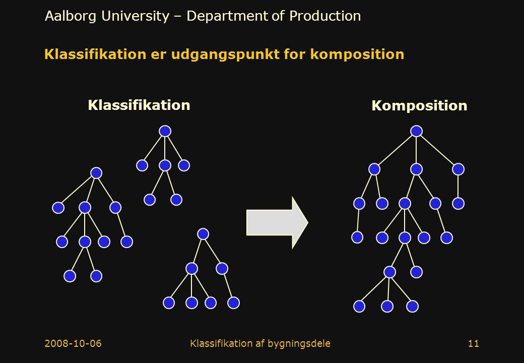 Klassifikation er udgangspunkt for komposition