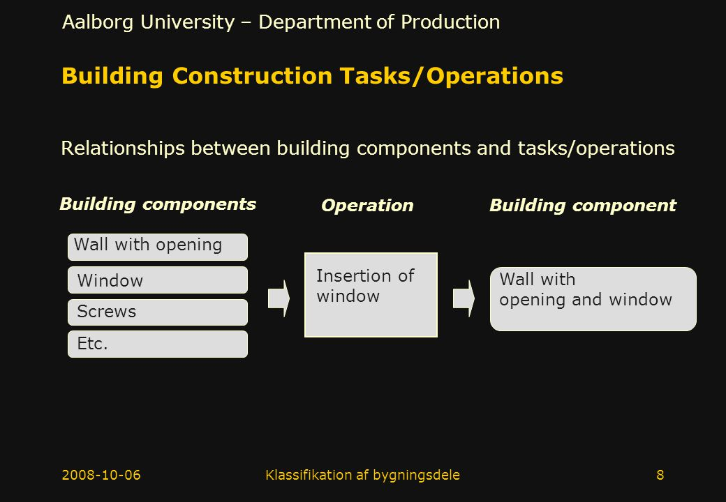 Building Construction Tasks/Operations
