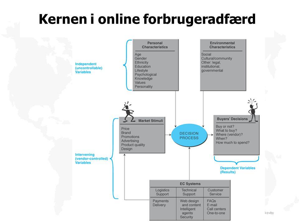 Kernen i online forbrugeradfærd