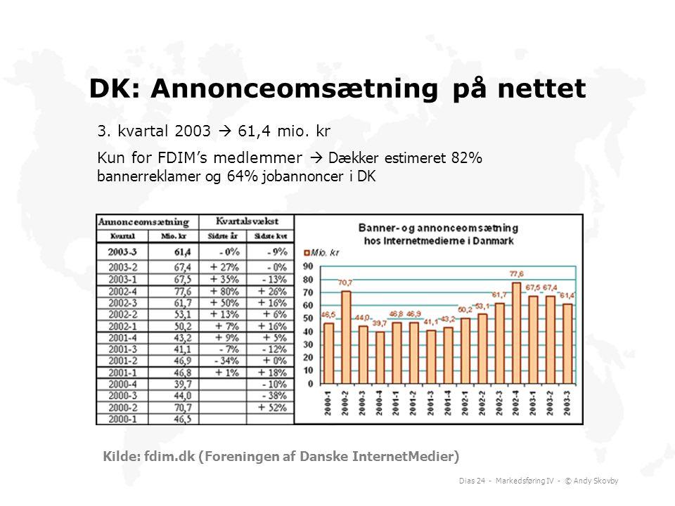 DK: Annonceomsætning på nettet