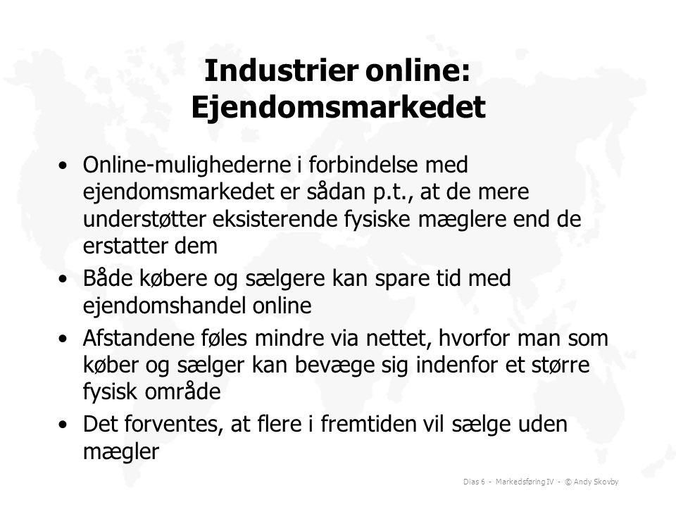 Industrier online: Ejendomsmarkedet