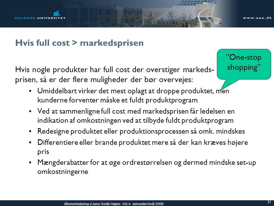 Hvis full cost > markedsprisen