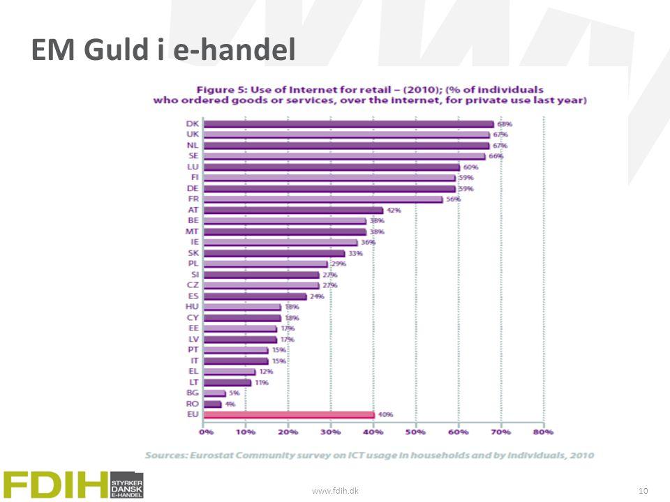 EM Guld i e-handel www.fdih.dk