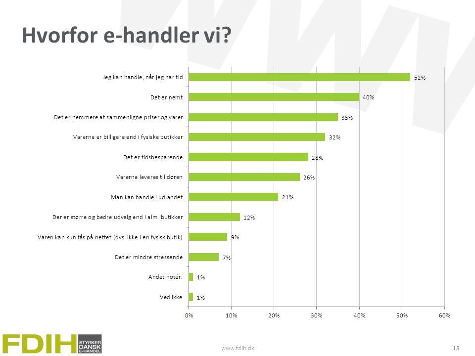 Hvorfor e-handler vi www.fdih.dk