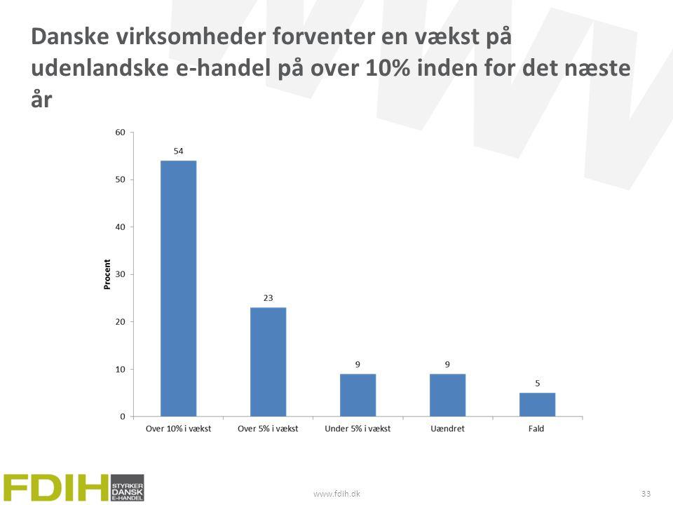 Danske virksomheder forventer en vækst på udenlandske e-handel på over 10% inden for det næste år