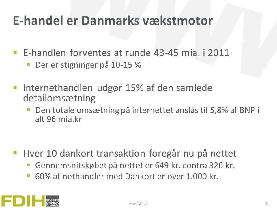 E-handel er Danmarks vækstmotor