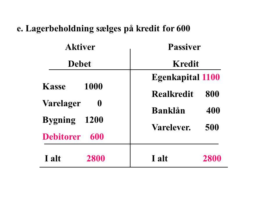 e. Lagerbeholdning sælges på kredit for 600