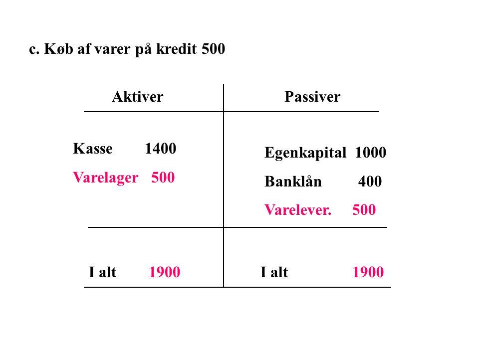 c. Køb af varer på kredit 500 Aktiver. Passiver. Kasse 1400. Varelager 500. Egenkapital 1000.