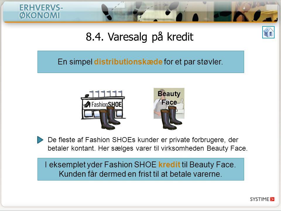 8.4. Varesalg på kredit En simpel distributionskæde for et par støvler. Beauty Face.