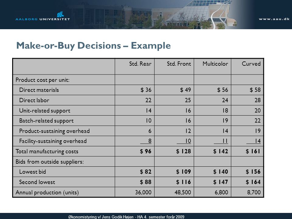 Make-or-Buy Decisions – Example