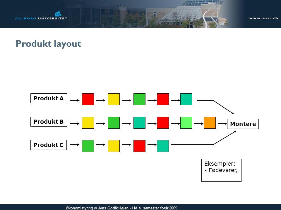 Produkt layout Produkt A Produkt B Montere Produkt C Eksempler: