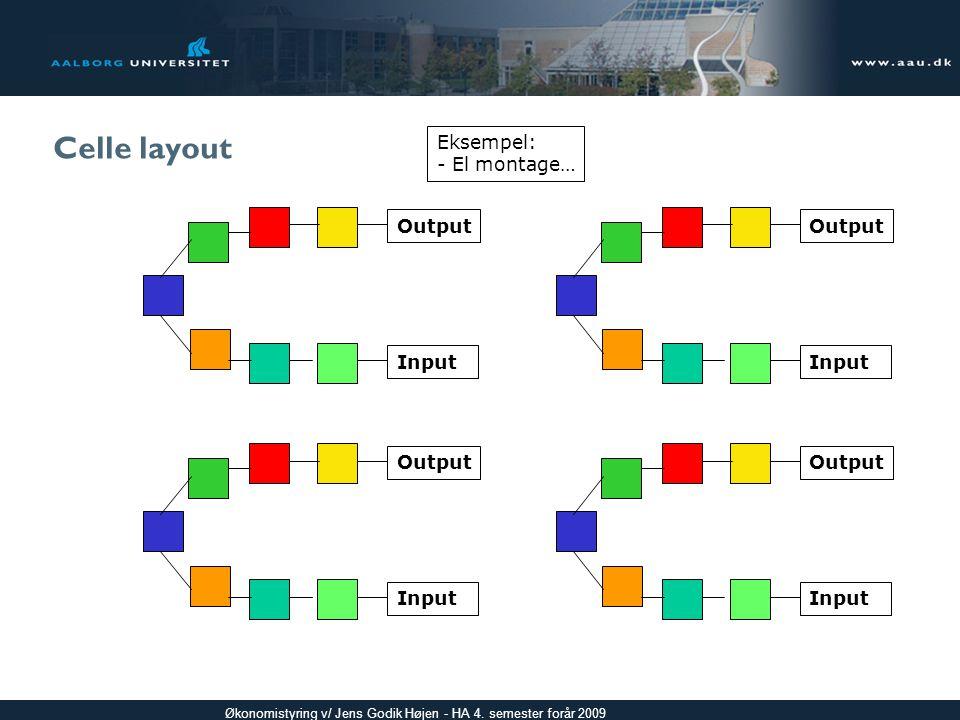 Celle layout Eksempel: - El montage… Output Output Input Input Output