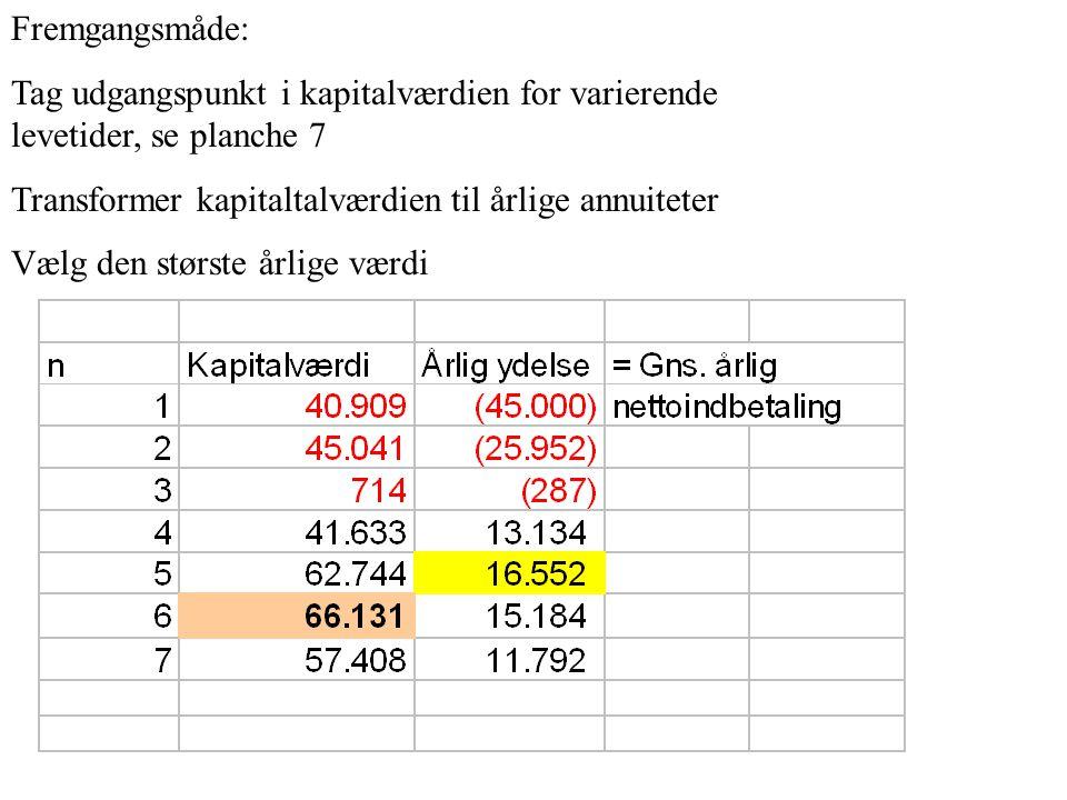 Fremgangsmåde: Tag udgangspunkt i kapitalværdien for varierende levetider, se planche 7. Transformer kapitaltalværdien til årlige annuiteter.