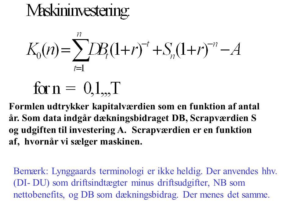 Formlen udtrykker kapitalværdien som en funktion af antal år