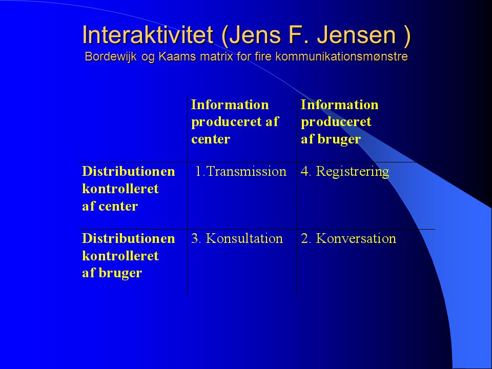 Interaktivitet (Jens F