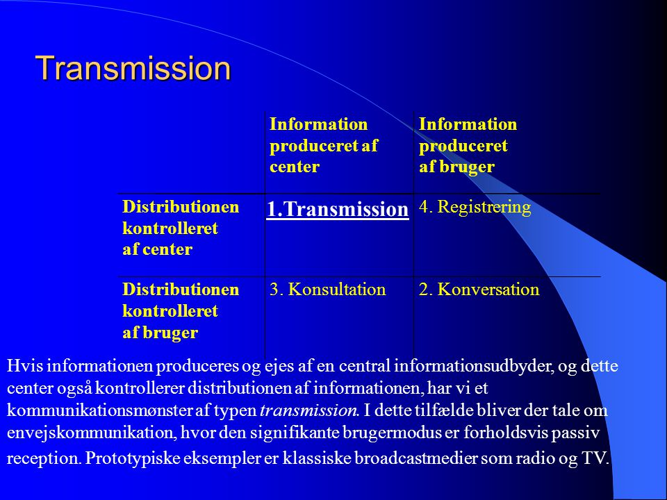 Transmission Information Information produceret af produceret center