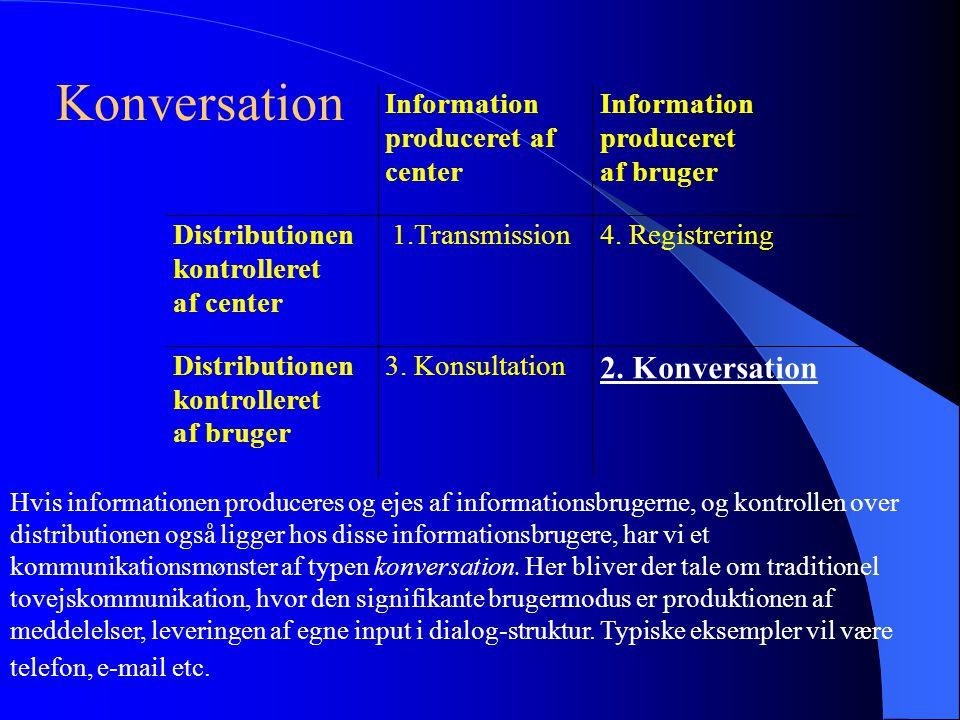 Konversation 2. Konversation Information Information produceret af