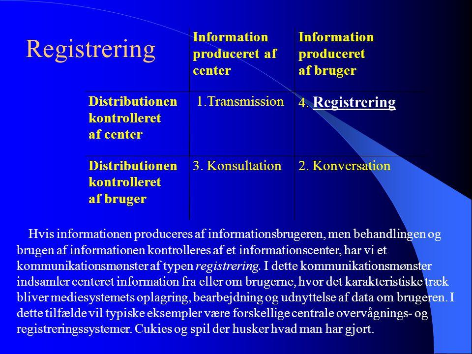 Registrering Information. Information. produceret af. produceret. center. af bruger. Distributionen.