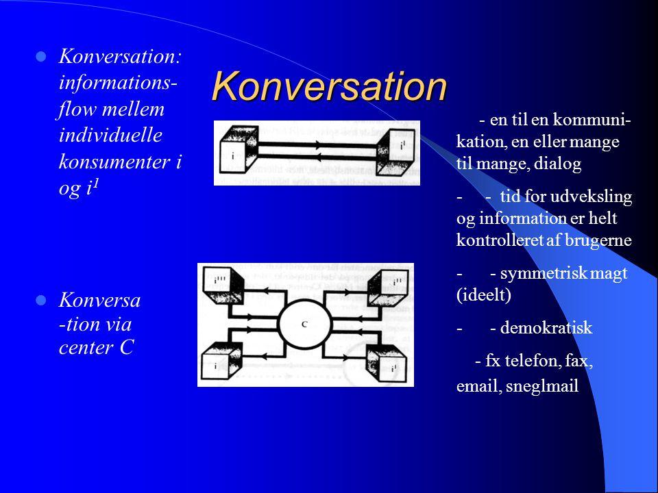 Konversation: informations-flow mellem individuelle konsumenter i og i1