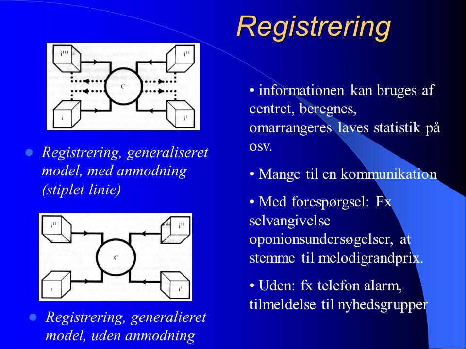 Registrering informationen kan bruges af centret, beregnes, omarrangeres laves statistik på osv. Mange til en kommunikation.