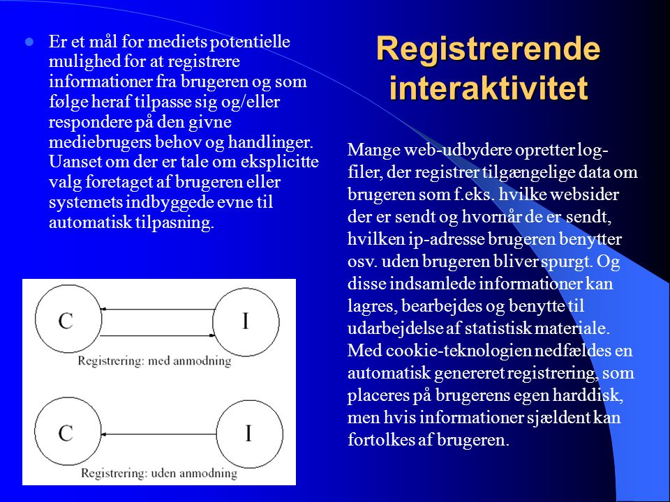 Registrerende interaktivitet