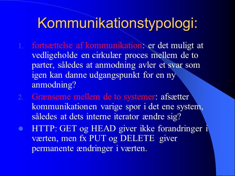 Kommunikationstypologi: