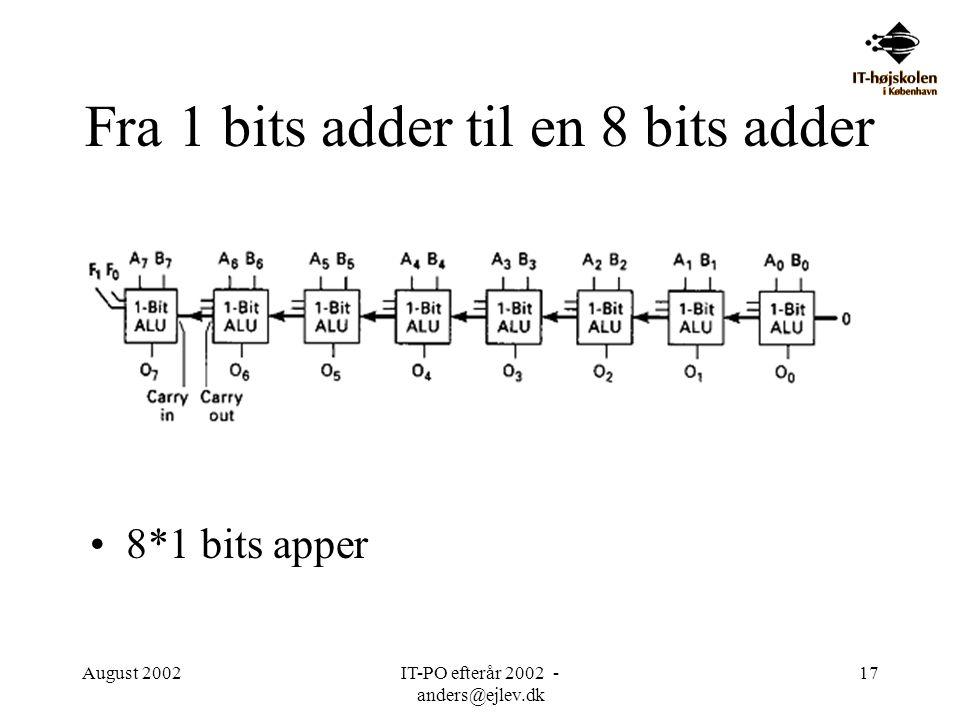 Fra 1 bits adder til en 8 bits adder
