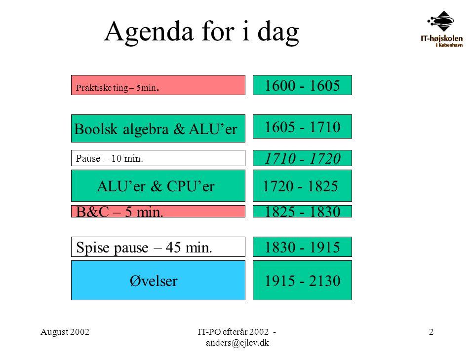 Agenda for i dag 1600 - 1605 Boolsk algebra & ALU'er 1605 - 1710