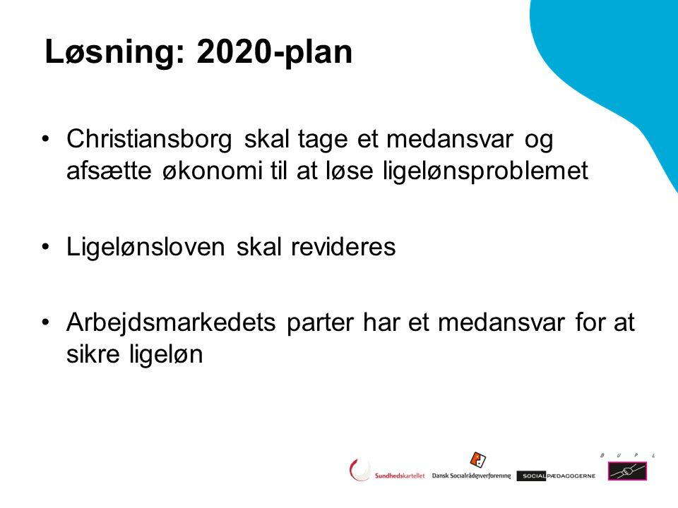 Løsning: 2020-plan Christiansborg skal tage et medansvar og afsætte økonomi til at løse ligelønsproblemet.