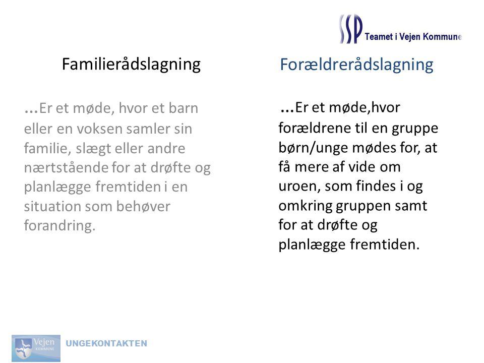 Familierådslagning Forældrerådslagning.