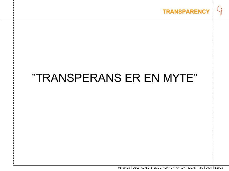 K TRANSPERANS ER EN MYTE TRANSPARENCY