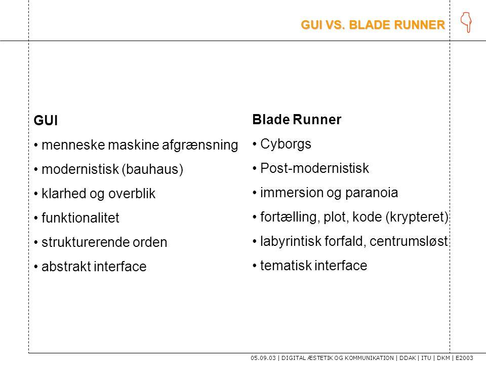 K GUI Blade Runner menneske maskine afgrænsning Cyborgs