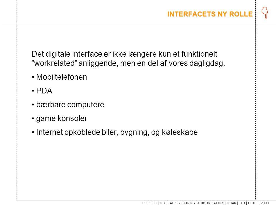 K INTERFACETS NY ROLLE. Det digitale interface er ikke længere kun et funktionelt workrelated anliggende, men en del af vores dagligdag.