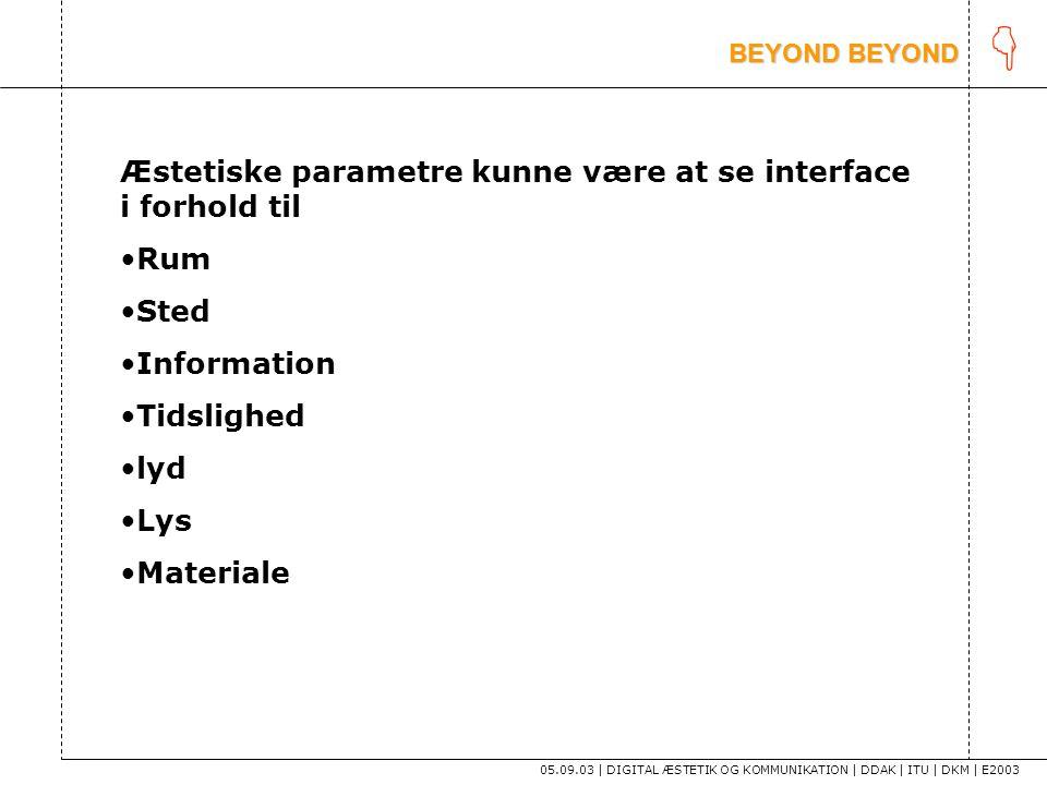 K Æstetiske parametre kunne være at se interface i forhold til Rum