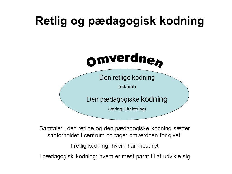 Retlig og pædagogisk kodning
