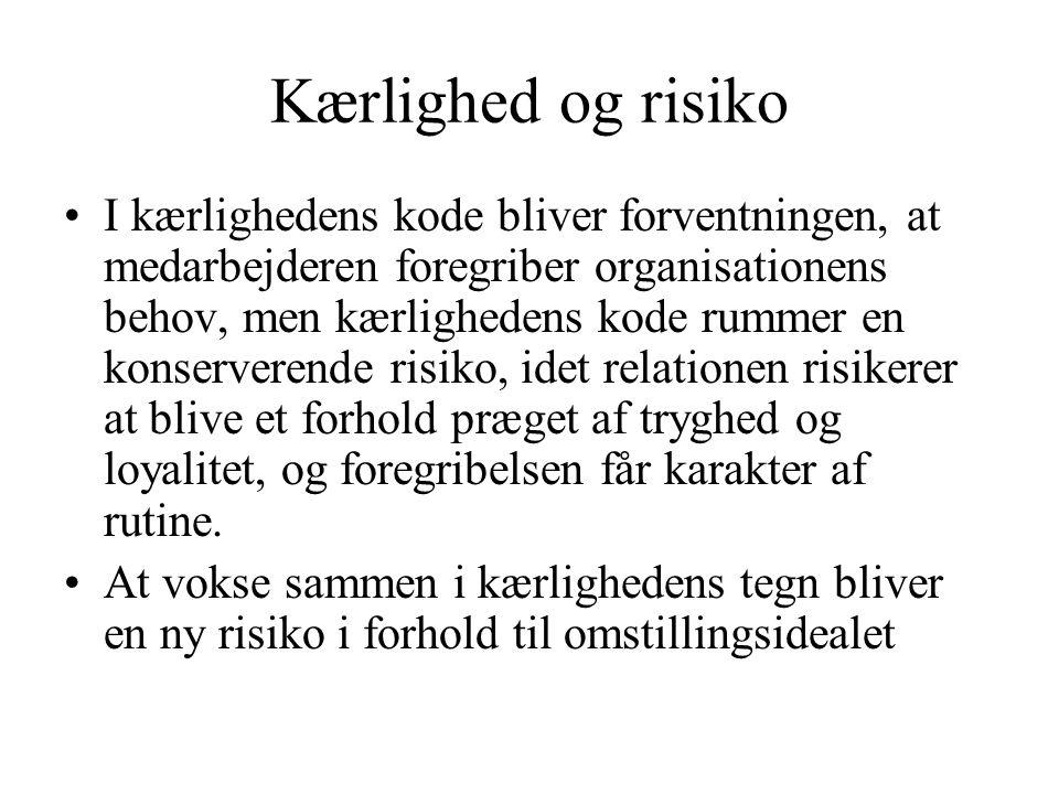 Kærlighed og risiko