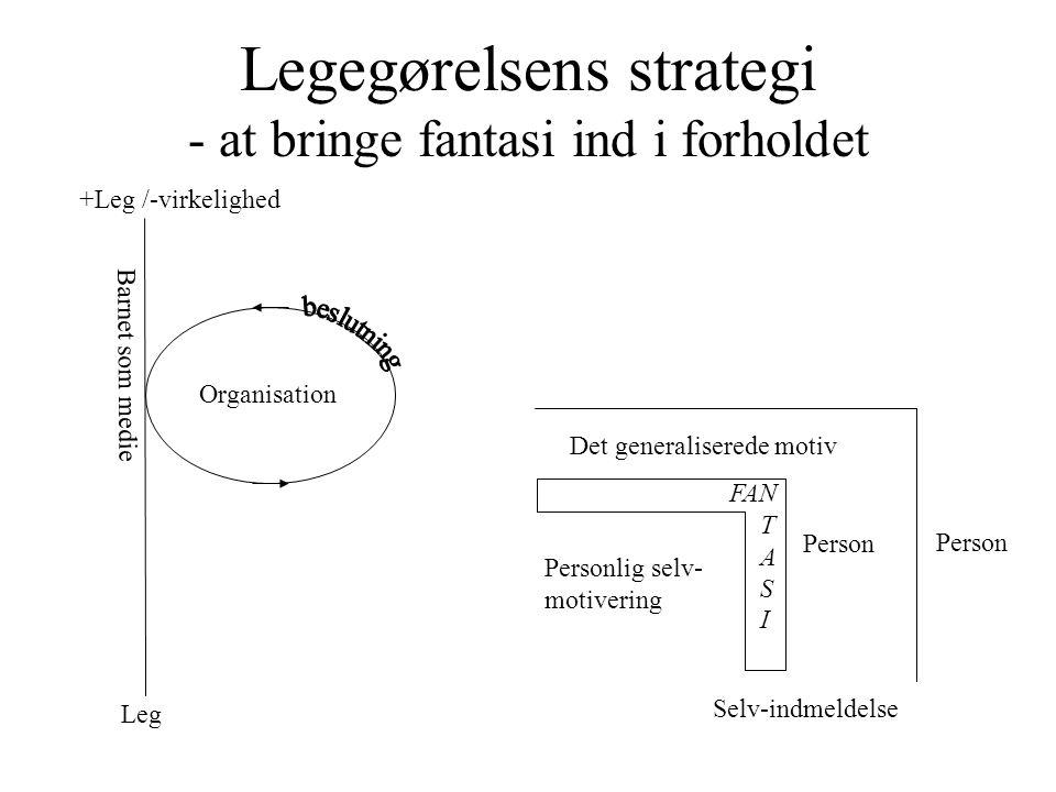 Legegørelsens strategi - at bringe fantasi ind i forholdet