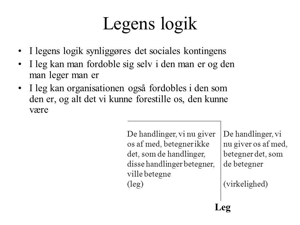 Legens logik I legens logik synliggøres det sociales kontingens