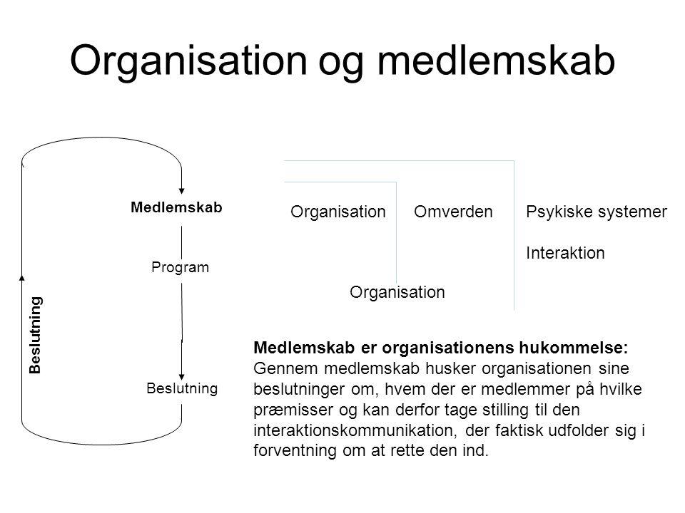 Organisation og medlemskab