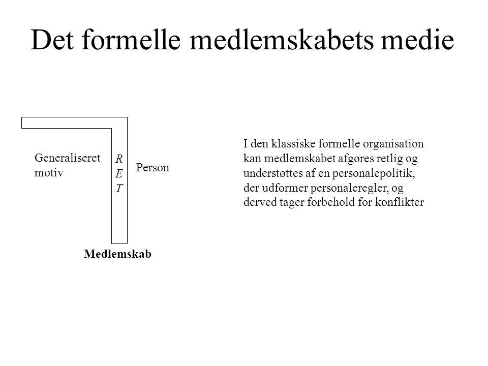 Det formelle medlemskabets medie