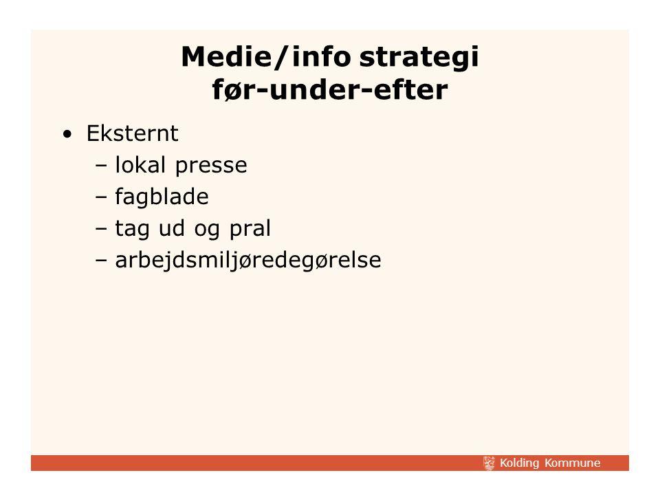 Medie/info strategi før-under-efter