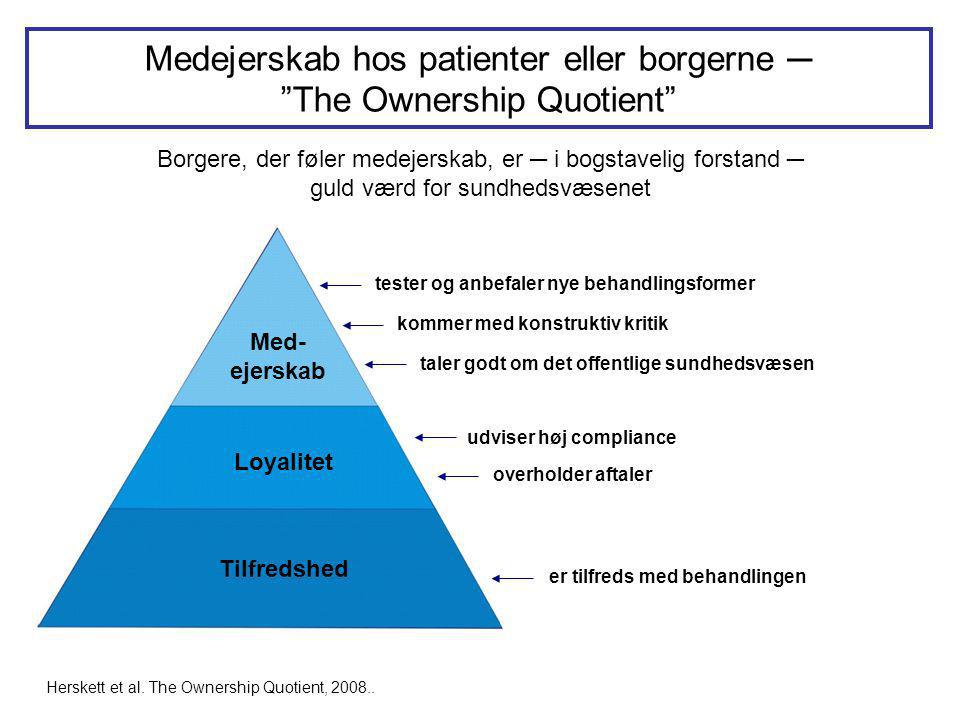 Medejerskab hos patienter eller borgerne ─ The Ownership Quotient