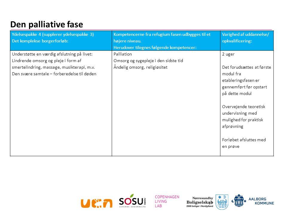 Den palliative fase Ydelsespakke 4 (supplerer ydelsespakke 3)