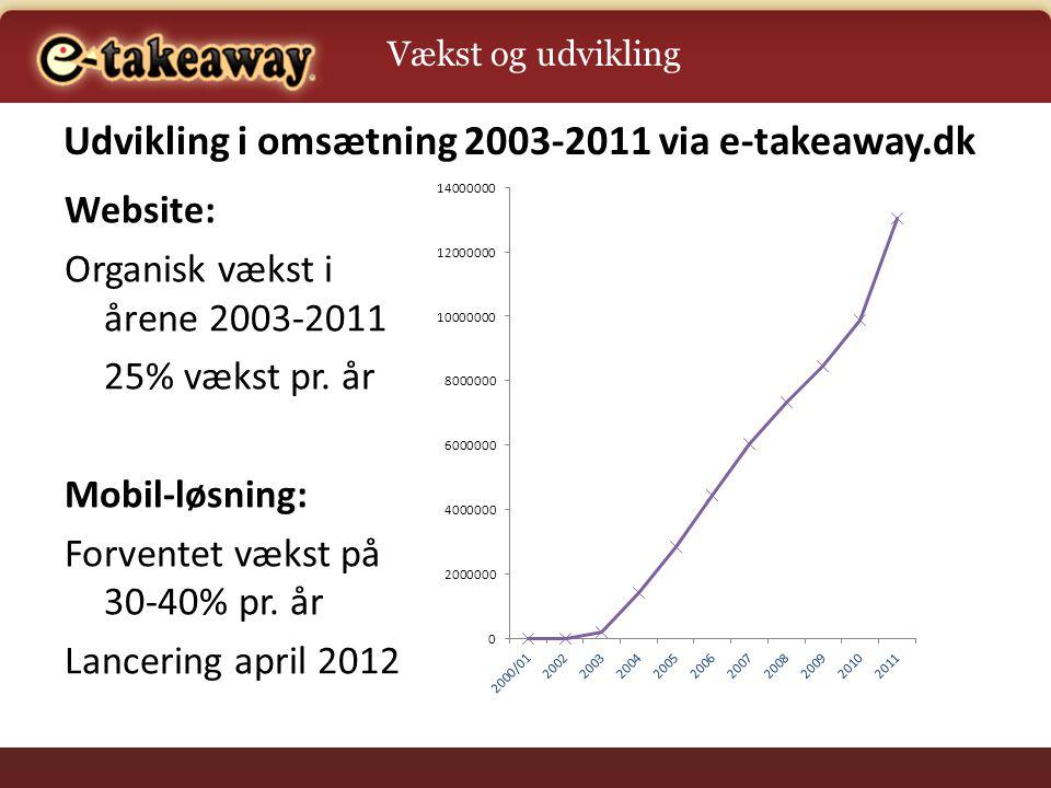 Udvikling i omsætning 2003-2011 via e-takeaway.dk
