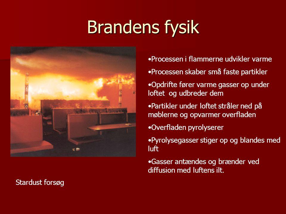 Brandens fysik Processen i flammerne udvikler varme