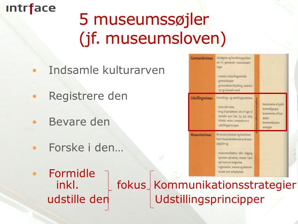 5 museumssøjler (jf. museumsloven)