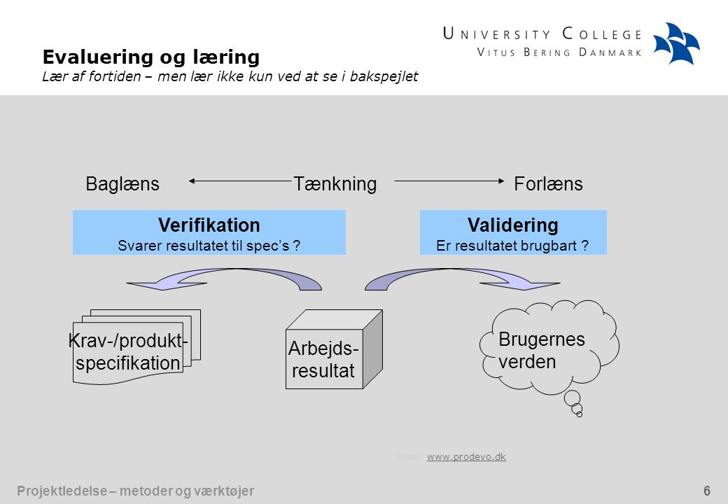 Verifikation Validering