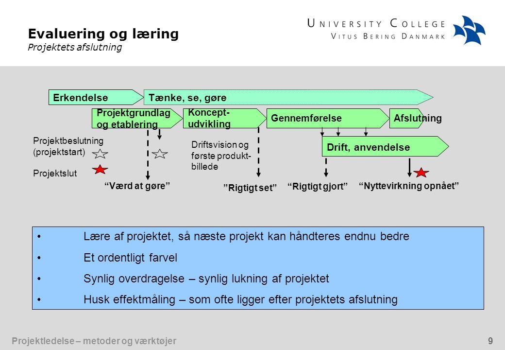 Evaluering og læring Projektets afslutning