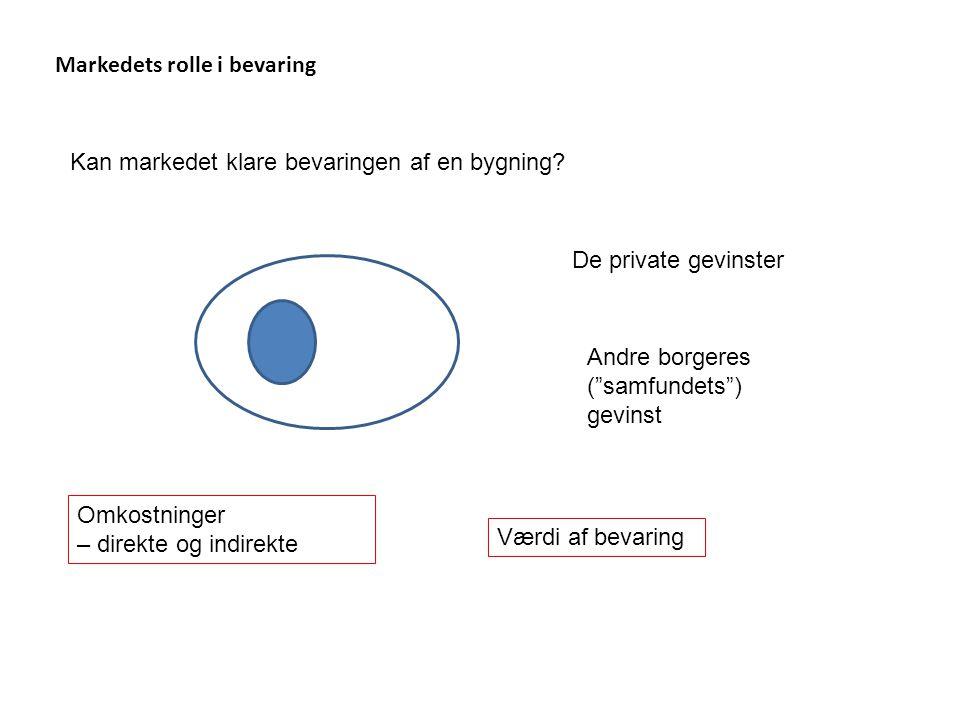 Markedets rolle i bevaring